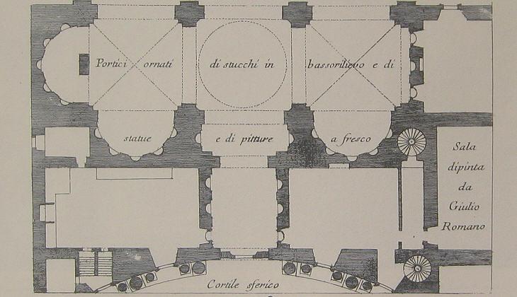Villa Angelica Roma